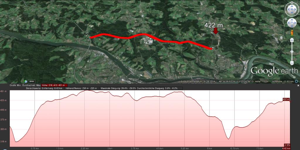 Gesamthöhenprofil Nordtangente B388n per Google Earth Pro