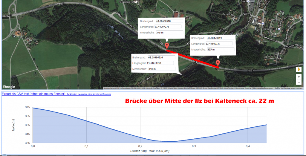 Vergleichbar mit Höhenprofil Brücke Kalteneck